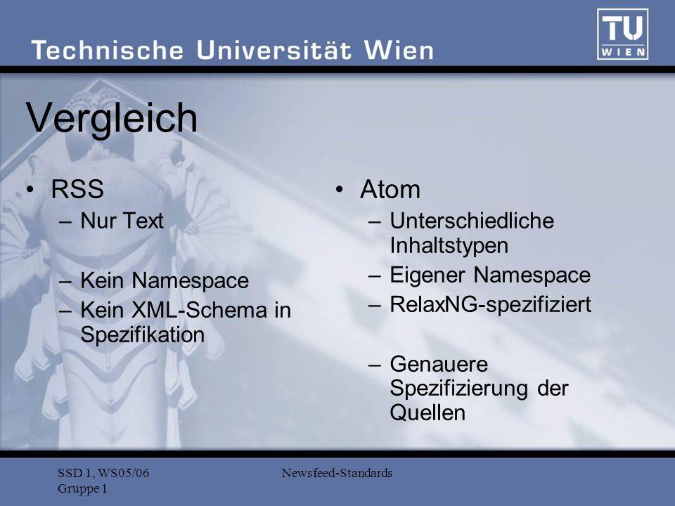SSD 1, WS05/06 Gruppe 1 Newsfeed-Standards Anwendungen Weblogs Podcasts Content-Management-Systeme Semantisches Web