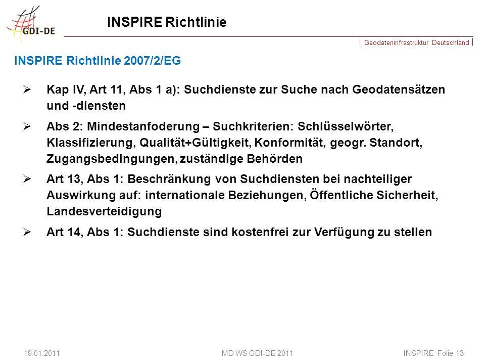Geodateninfrastruktur Deutschland INSPIRE Richtlinie INSPIRE Richtlinie 2007/2/EG 19.01.2011 MD WS GDI-DE 2011 INSPIRE Folie 13 Kap IV, Art 11, Abs 1 a): Suchdienste zur Suche nach Geodatensätzen und -diensten Abs 2: Mindestanfoderung – Suchkriterien: Schlüsselwörter, Klassifizierung, Qualität+Gültigkeit, Konformität, geogr.