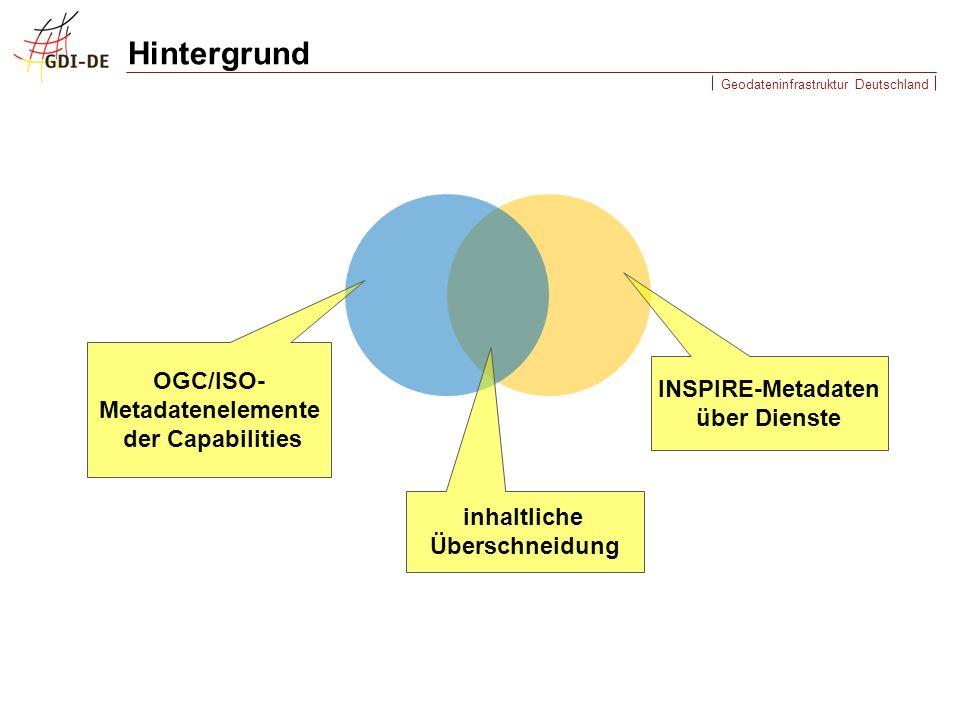 Geodateninfrastruktur Deutschland Hintergrund INSPIRE-Metadaten über Dienste OGC/ISO- Metadatenelemente der Capabilities inhaltliche Überschneidung