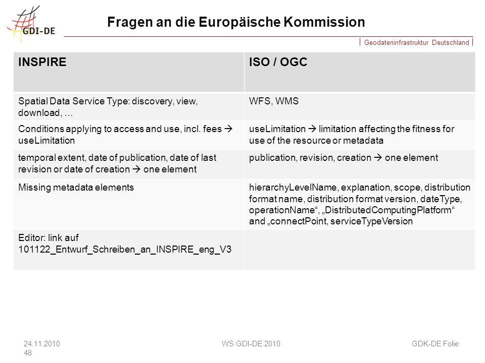 Geodateninfrastruktur Deutschland Fragen an die Europäische Kommission 24.11.2010 WS GDI-DE 2010 GDK-DE Folie 48 INSPIREISO / OGC Spatial Data Service Type: discovery, view, download, … WFS, WMS Conditions applying to access and use, incl.
