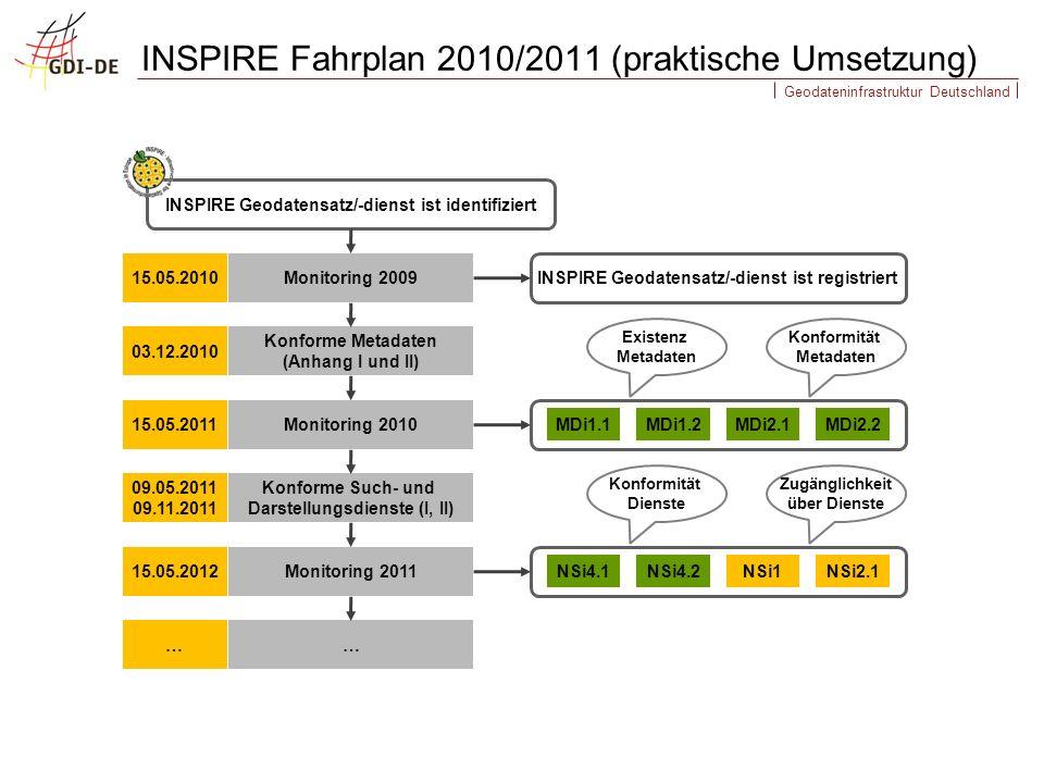 Geodateninfrastruktur Deutschland INSPIRE Fahrplan 2010/2011 (praktische Umsetzung) INSPIRE Geodatensatz/-dienst ist identifiziert INSPIRE Geodatensatz/-dienst ist registriert Monitoring 2009 Konforme Metadaten (Anhang I und II) Monitoring 2010 Konforme Such- und Darstellungsdienste (I, II) 15.05.2010 03.12.2010 15.05.2011 09.05.2011 09.11.2011 MDi1.1MDi1.2MDi2.1MDi2.2 Monitoring 201115.05.2012 NSi4.1NSi4.2NSi1NSi2.1 …… Existenz Metadaten Konformität Metadaten Konformität Dienste Zugänglichkeit über Dienste