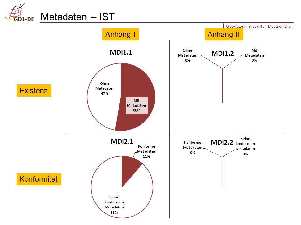 Geodateninfrastruktur Deutschland Such- und Darstellungsdienste – IST Konformität Zugänglichkeit Metadaten/ Geodatensätze SuchdiensteDarstellungsdienste