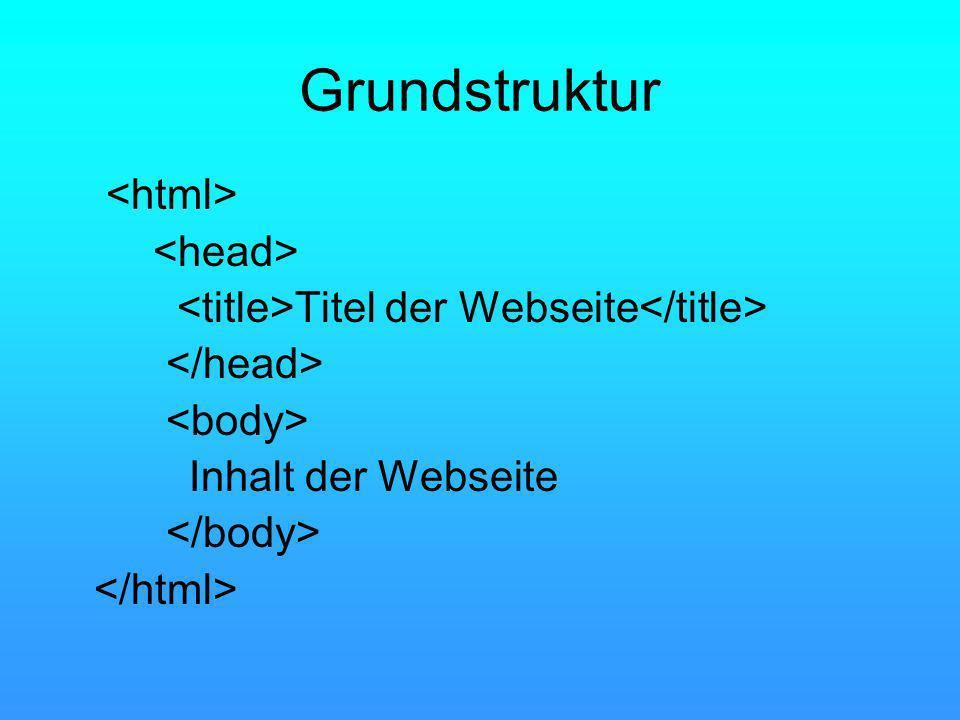Grundstruktur Titel der Webseite Inhalt der Webseite