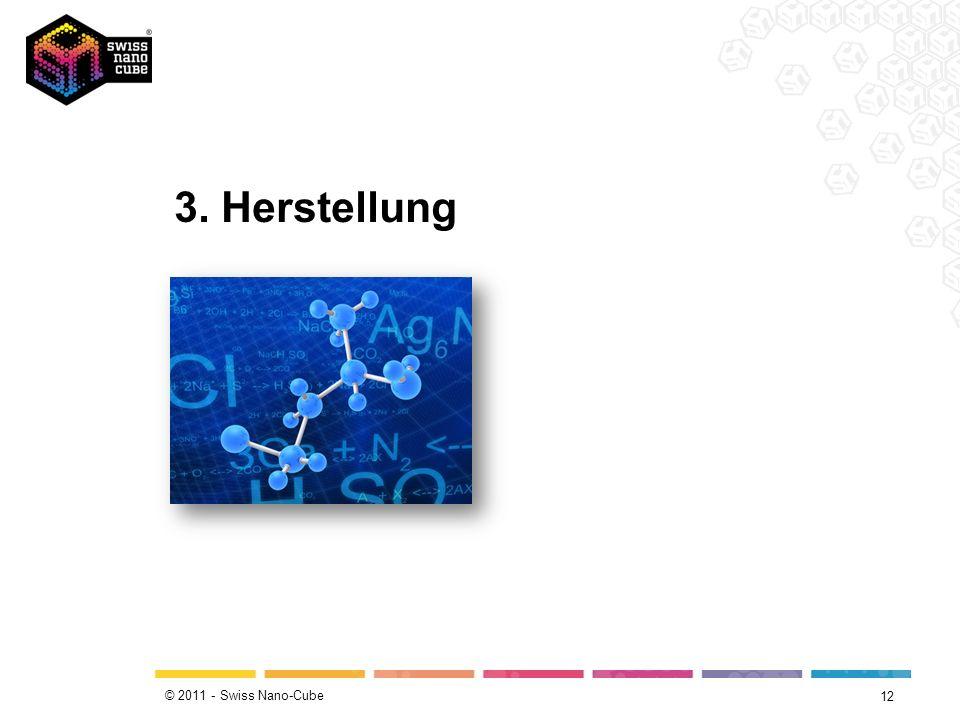 © 2011 - Swiss Nano-Cube Beispiele 11 Nanopartikel (Zinkoxid) Mehrwandiges Kohlenstoff- Nanoröhrchen Photonischer Kristall Aerogel (hochporöse Festkörper) Schicht Grenzfläche Chip (AMD K8) Strukturgrösse 130 nm