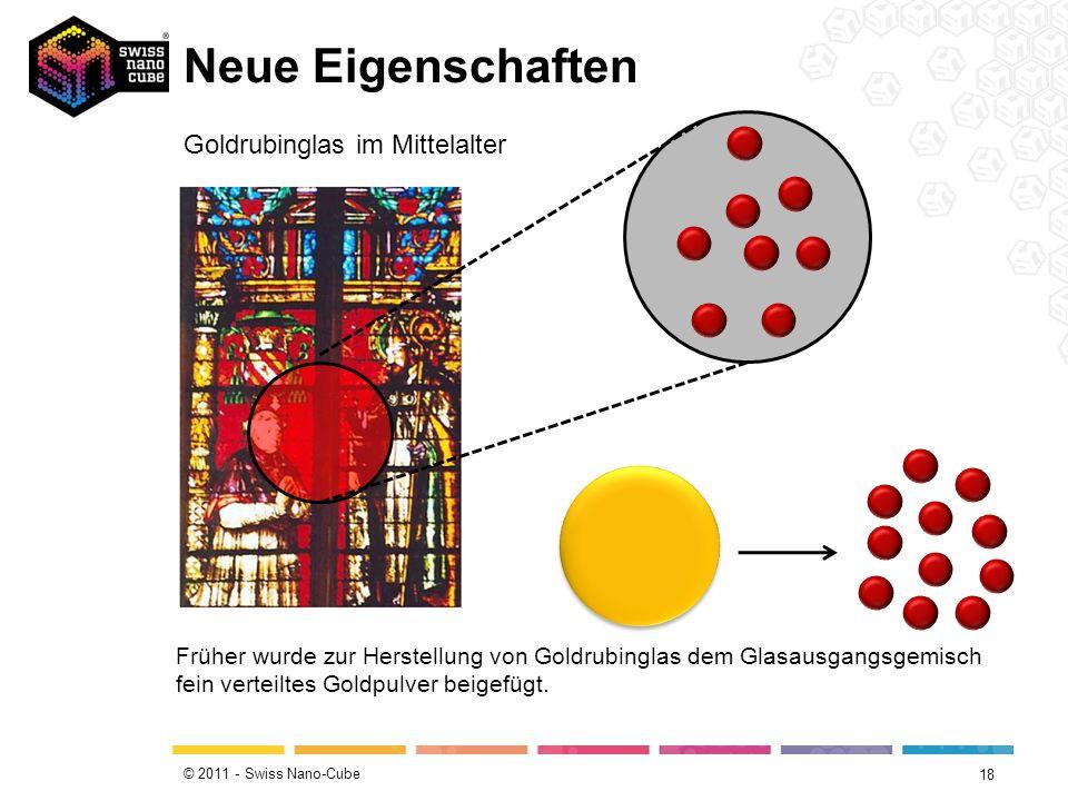 © 2011 - Swiss Nano-Cube Neue Eigenschaften 17 Nanomaterialien zeigen neue Eigenschaften.