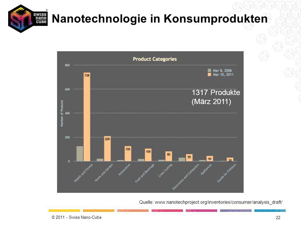 © 2011 - Swiss Nano-Cube Nanotechnologie in Konsumprodukten 21 TiO 2 als UV-Schutz: Nanopartikel in Sonnencrèmes und Kosmetika SiO 2 als Additiv für kratzfeste Lacke und Farben Nano-Silber (antimikrobielle Wirkung & Geruchsunterdrückung Kohlenstoff-Nanoröhrchen (CNTs) eingelagert im Rahmenmaterial zur Erhöhung der Stabilität