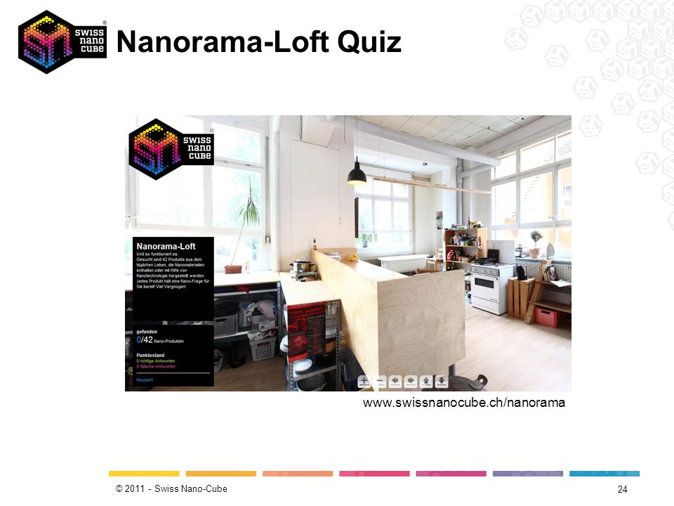 © 2011 - Swiss Nano-Cube Nanotechnologie in Konsumprodukten 23 Quelle: www.nanotechproject.org/inventories/consumer/analysis_draft/ 565 Produkte (März 2011)