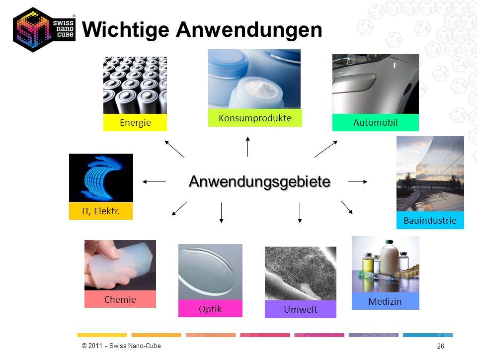 © 2011 - Swiss Nano-Cube 25 6. Anwendungsgebiete
