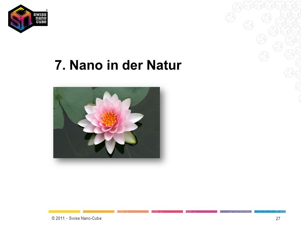 © 2011 - Swiss Nano-Cube Wichtige Anwendungen 26 Konsumprodukte Bauindustrie AutomobilEnergie IT, Elektr.