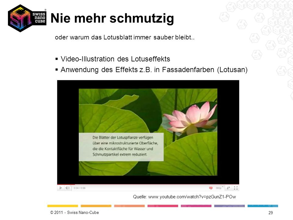 © 2011 - Swiss Nano-Cube Nie mehr schmutzig 28 Selbstreinigung von Lotusblättern beruht auf der Mikro- und Nanostrukturierung der Blattoberfläche.