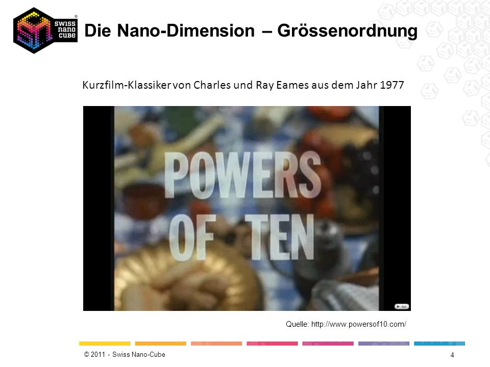 © 2011 - Swiss Nano-Cube Die Nano-Dimension – Grössenordnung 3 Quelle: Fonds der chemischen Industrie FCI - Foliensatz