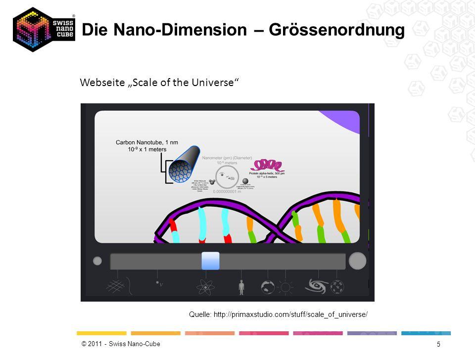 © 2011 - Swiss Nano-Cube Die Nano-Dimension – Grössenordnung 5 Webseite Scale of the Universe Quelle: http://primaxstudio.com/stuff/scale_of_universe/