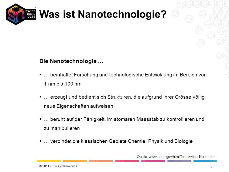 © 2011 - Swiss Nano-Cube Was ist Nanotechnologie.
