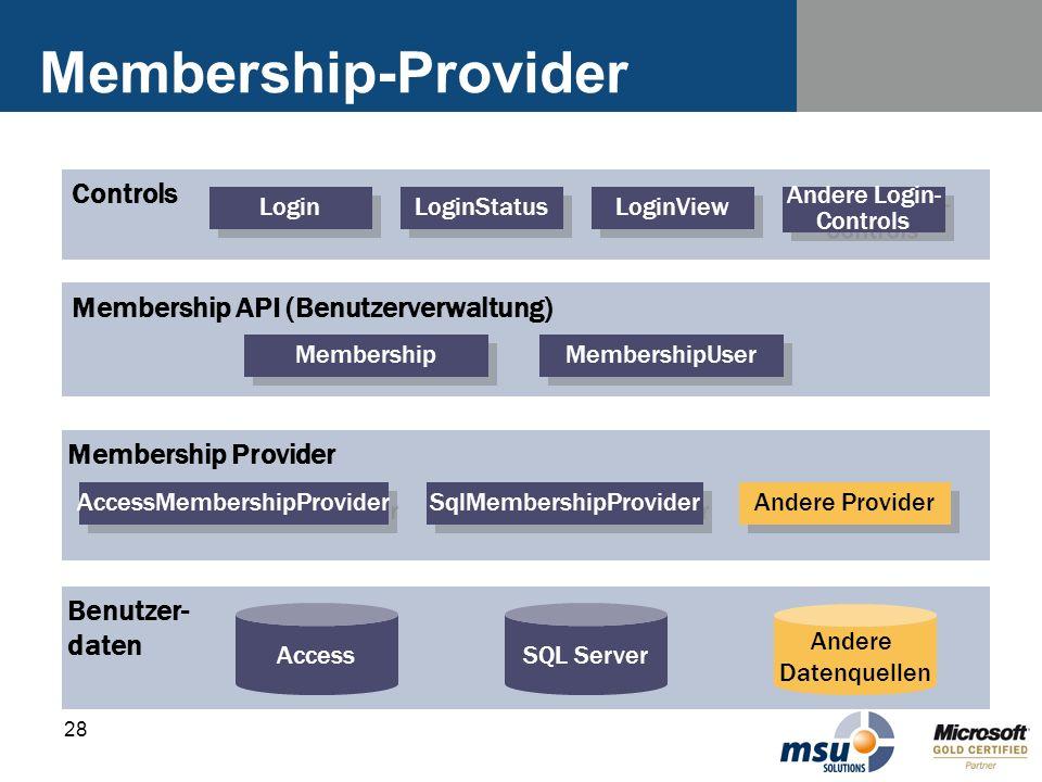 28 Membership-Provider Membership API (Benutzerverwaltung) Benutzer- daten Access Andere Datenquellen Controls Login LoginStatus LoginView AccessMembe