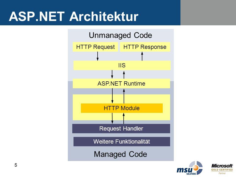 5 ASP.NET Architektur Request Handler HTTP Module ASP.NET Runtime HTTP Request Managed Code Unmanaged Code Weitere Funktionalität HTTP Response IIS