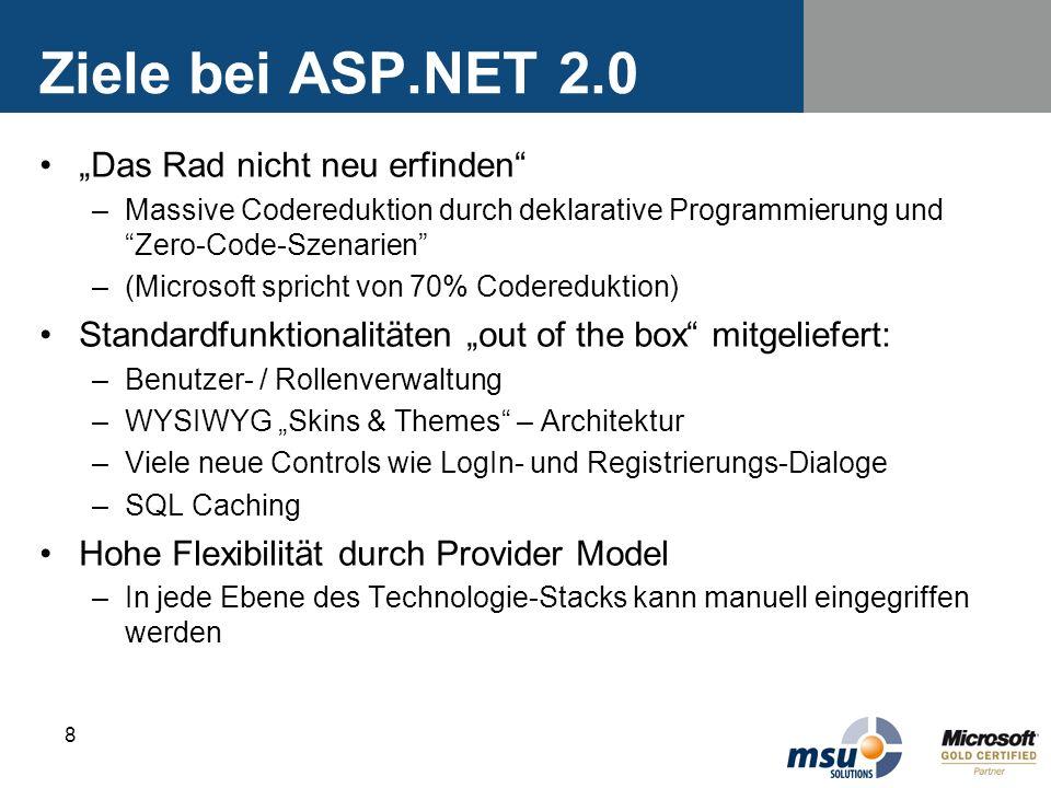 8 Ziele bei ASP.NET 2.0 Das Rad nicht neu erfinden –Massive Codereduktion durch deklarative Programmierung und Zero-Code-Szenarien –(Microsoft spricht