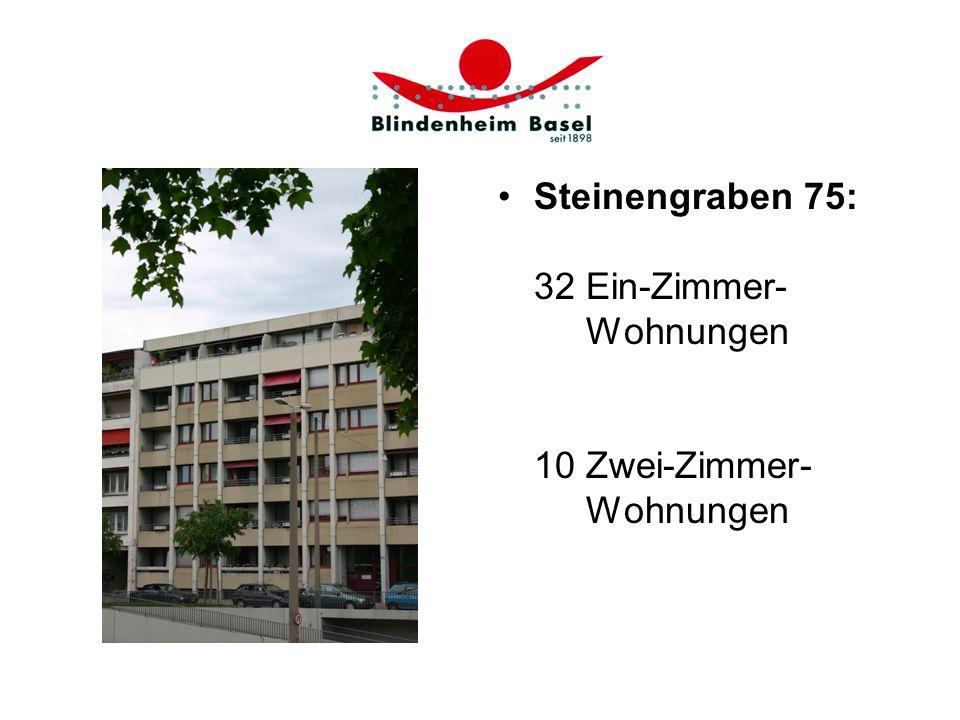 Steinengraben 75: 32 Ein-Zimmer- Wohnungen 10 Zwei-Zimmer- Wohnungen