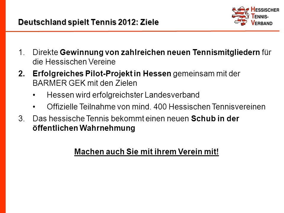 Deutschland spielt Tennis 2012: Ziele 1. 1.Direkte Gewinnung von zahlreichen neuen Tennismitgliedern für die Hessischen Vereine 2. 2.Erfolgreiches Pil