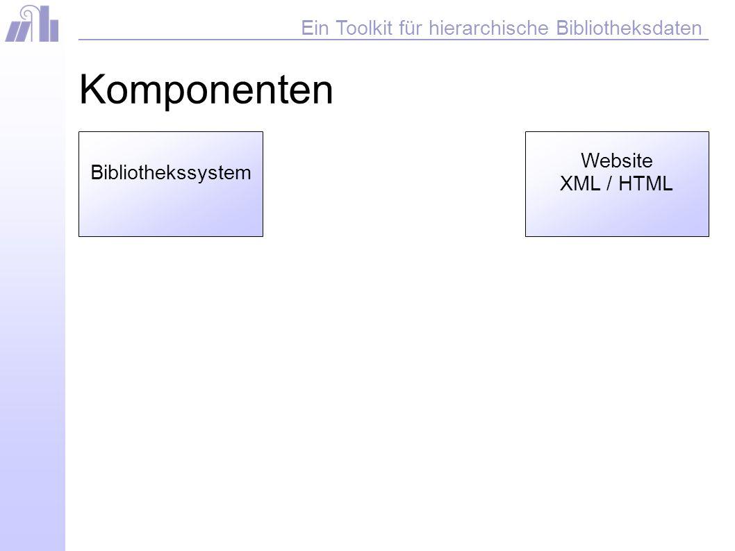 Ein Toolkit für hierarchische Bibliotheksdaten Komponenten Website XML / HTML Bibliothekssystem