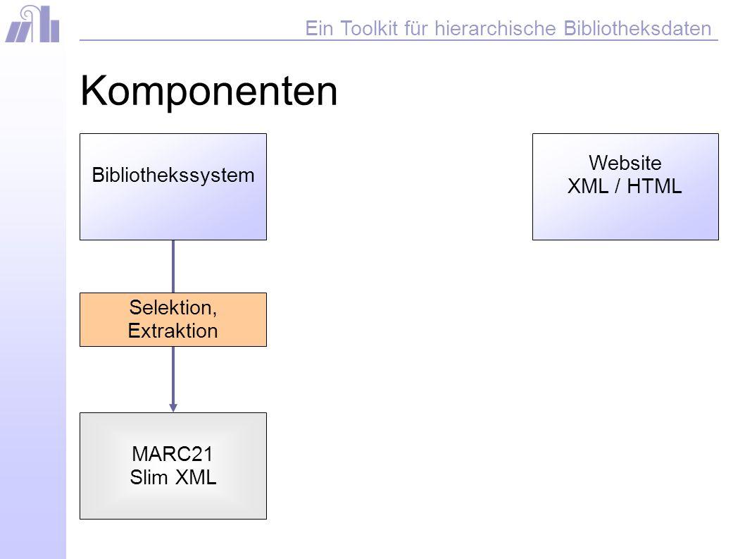 Ein Toolkit für hierarchische Bibliotheksdaten Komponenten Website XML / HTML MARC21 Slim XML Selektion, Extraktion Bibliothekssystem