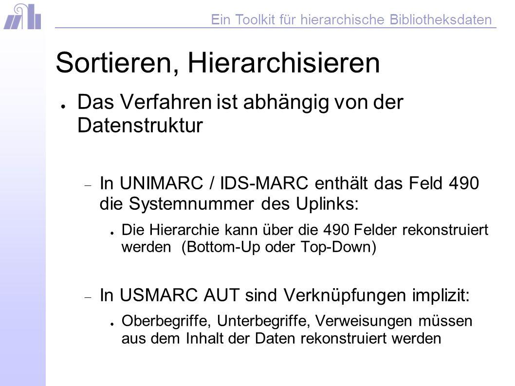 Ein Toolkit für hierarchische Bibliotheksdaten Sortieren, Hierarchisieren Das Verfahren ist abhängig von der Datenstruktur In UNIMARC / IDS-MARC enthält das Feld 490 die Systemnummer des Uplinks: Die Hierarchie kann über die 490 Felder rekonstruiert werden (Bottom-Up oder Top-Down) In USMARC AUT sind Verknüpfungen implizit: Oberbegriffe, Unterbegriffe, Verweisungen müssen aus dem Inhalt der Daten rekonstruiert werden