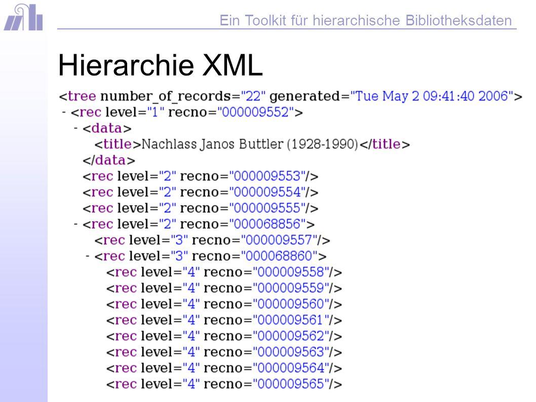 Ein Toolkit für hierarchische Bibliotheksdaten Hierarchie XML