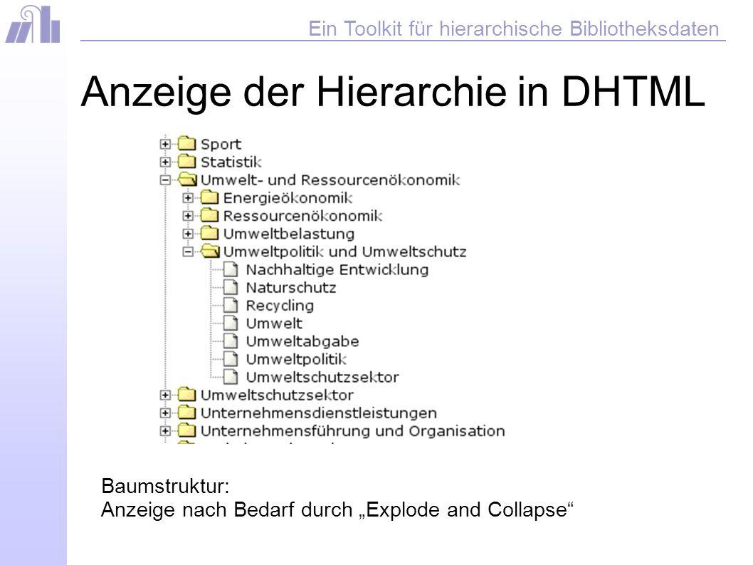 Ein Toolkit für hierarchische Bibliotheksdaten Die hierarchische Anzeige empfiehlt sich überall, wo bibliographische Daten selbst eine hierarchische Struktur haben: BIB-BIB Verknüpfungen Band- und Reihenübersichten, Analytica Archivaufnahmen nach ISAD Handschriften / AMREM FRBR AUT-AUT Verknüpfungen Thesauri