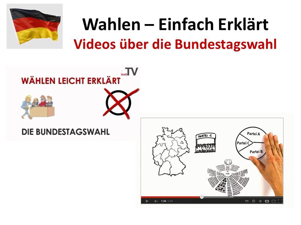 Wahlen – Einfach Erklärt Videos über die Bundestagswahl