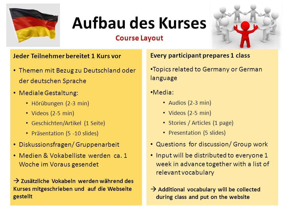 Jeder Teilnehmer bereitet 1 Kurs vor Themen mit Bezug zu Deutschland oder der deutschen Sprache Mediale Gestaltung: Hörübungen (2-3 min) Videos (2-5 m
