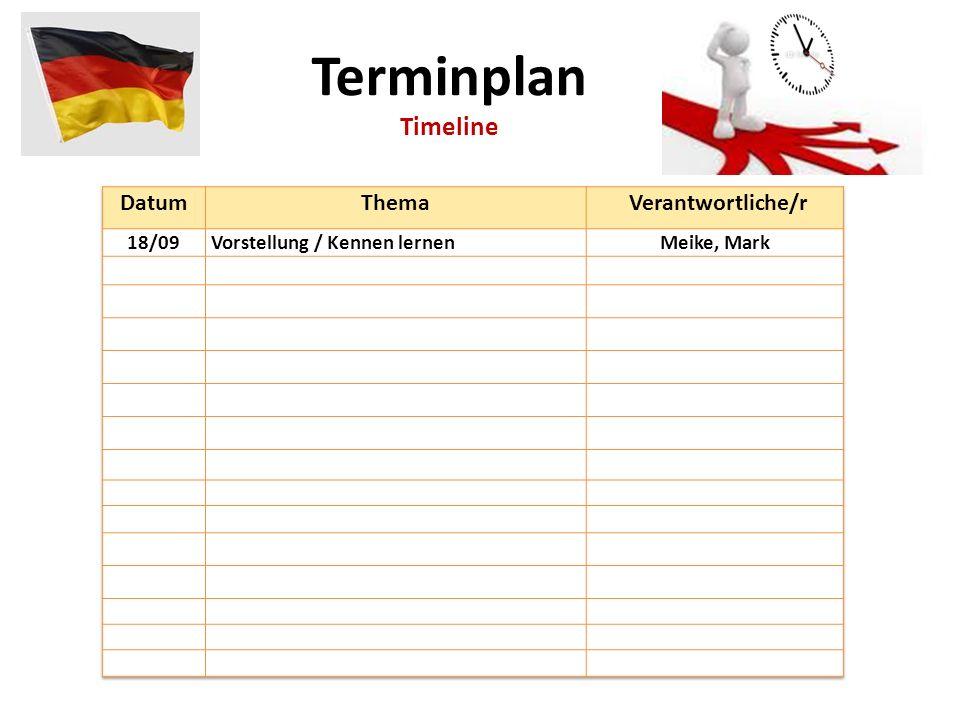 Terminplan Timeline