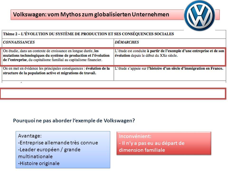 Volkswagen: vom Mythos zum globalisierten Unternehmen Pourquoi ne pas aborder lexemple de Volkswagen? Avantage: -Entreprise allemande très connue -Lea