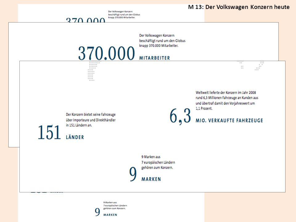 M 13: Der Volkswagen Konzern heute