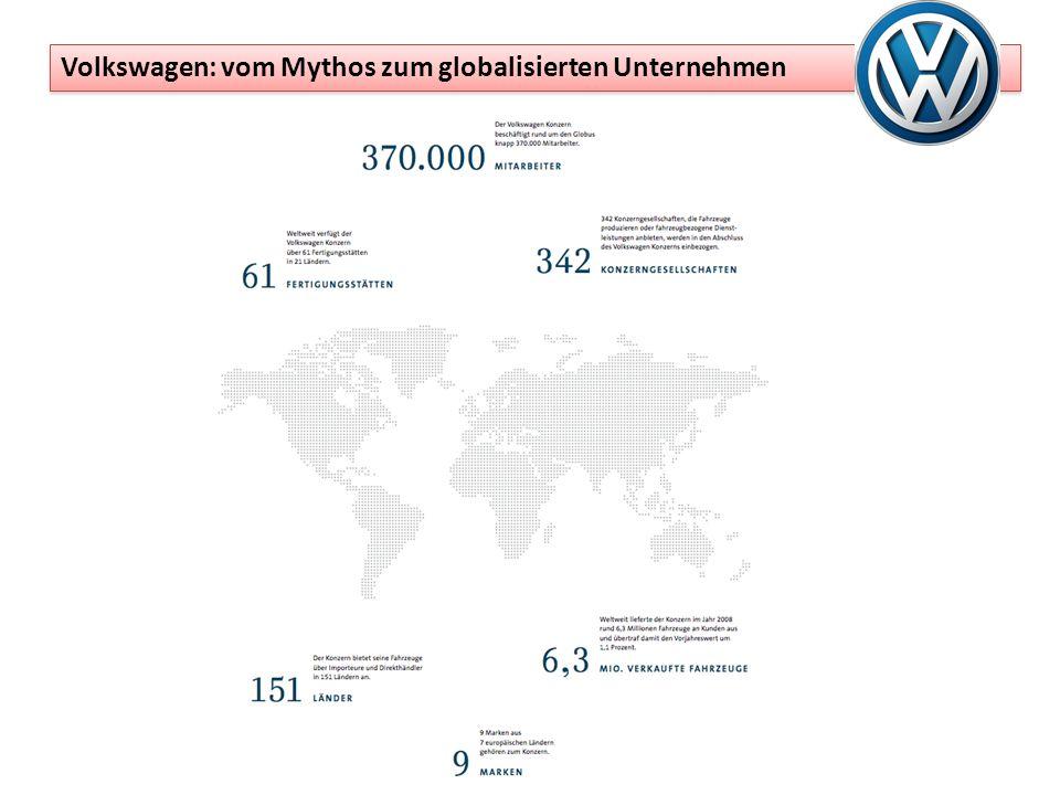 Volkswagen: vom Mythos zum globalisierten Unternehmen