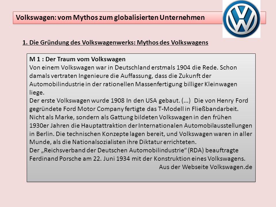 Volkswagen: vom Mythos zum globalisierten Unternehmen 1. Die Gründung des Volkswagenwerks: Mythos des Volkswagens M 1 : Der Traum vom Volkswagen Von e