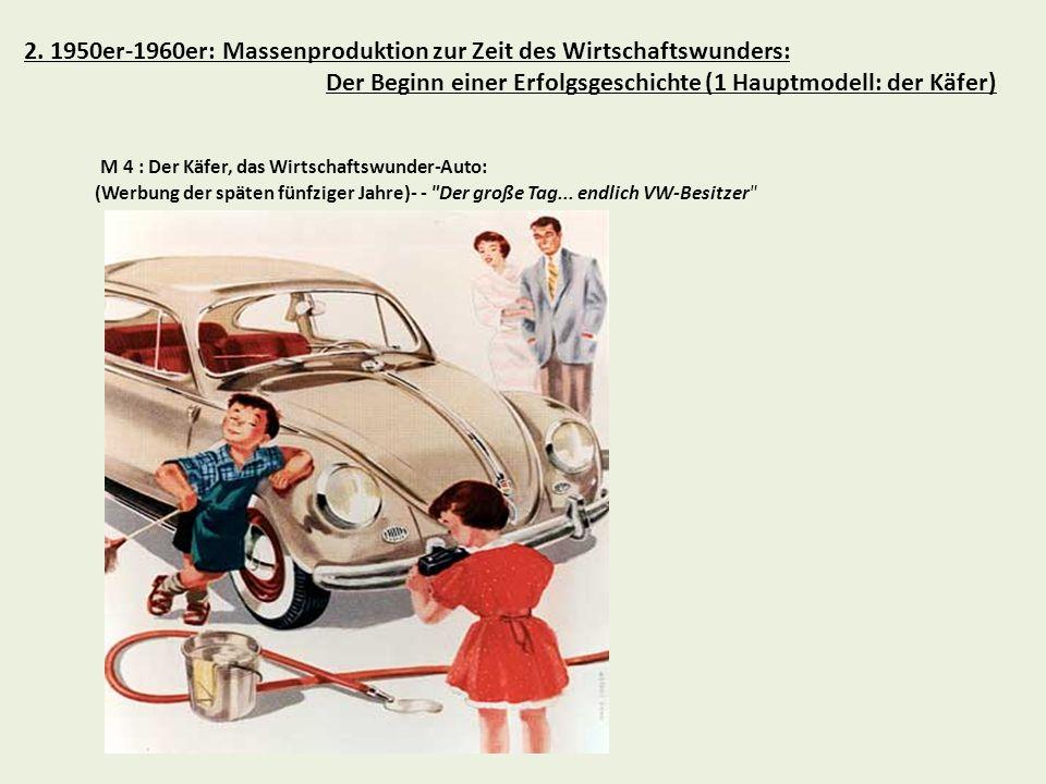2. 1950er-1960er: Massenproduktion zur Zeit des Wirtschaftswunders: Der Beginn einer Erfolgsgeschichte (1 Hauptmodell: der Käfer) M 4 : Der Käfer, das