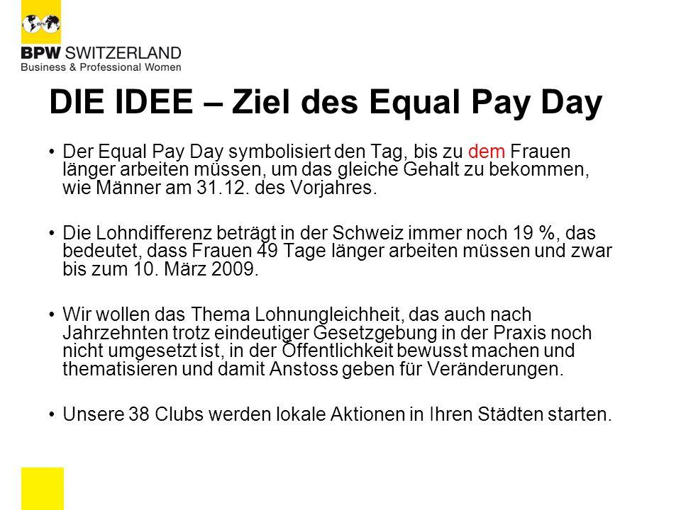 DIE IDEE – Ziel des Equal Pay Day Der Equal Pay Day symbolisiert den Tag, bis zu dem Frauen länger arbeiten müssen, um das gleiche Gehalt zu bekommen,