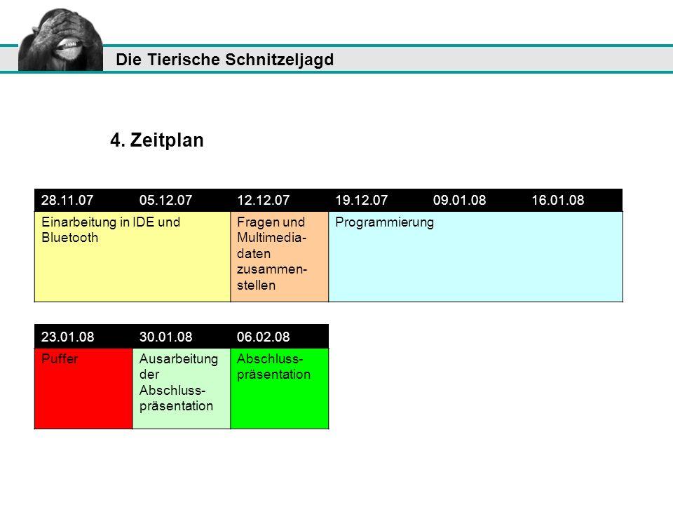 Die Tierische Schnitzeljagd 4. Zeitplan 28.11.0705.12.0712.12.0719.12.0709.01.0816.01.08 Einarbeitung in IDE und Bluetooth Fragen und Multimedia- date
