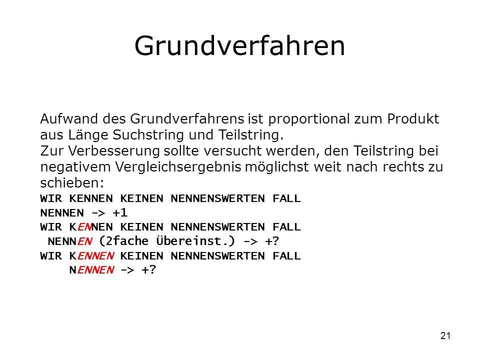 21 Grundverfahren Aufwand des Grundverfahrens ist proportional zum Produkt aus Länge Suchstring und Teilstring. Zur Verbesserung sollte versucht werde