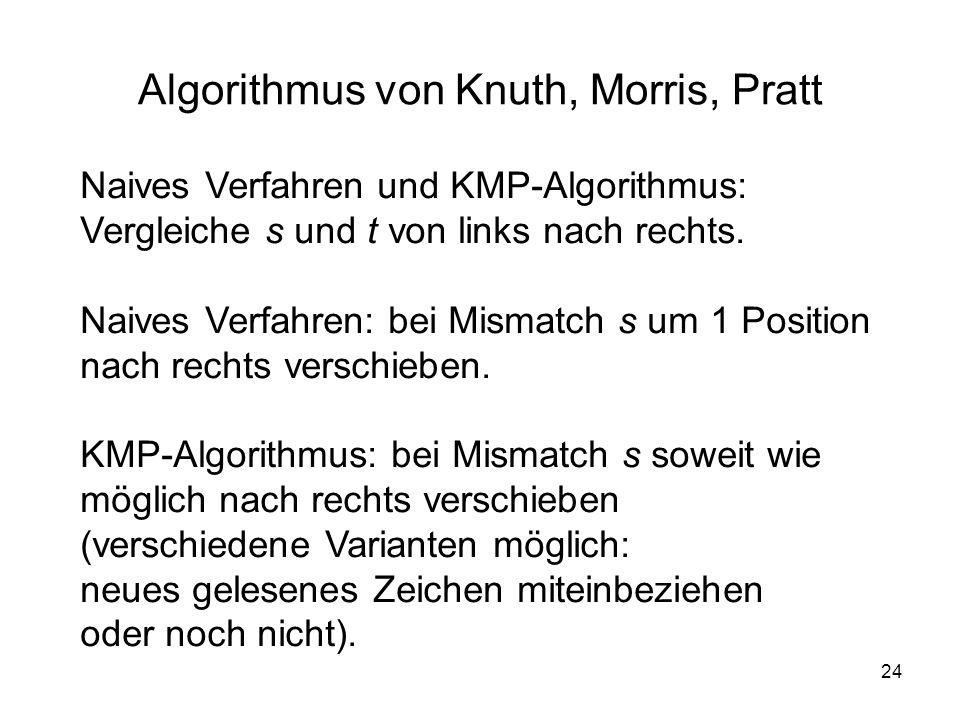24 Algorithmus von Knuth, Morris, Pratt Naives Verfahren und KMP-Algorithmus: Vergleiche s und t von links nach rechts. Naives Verfahren: bei Mismatch