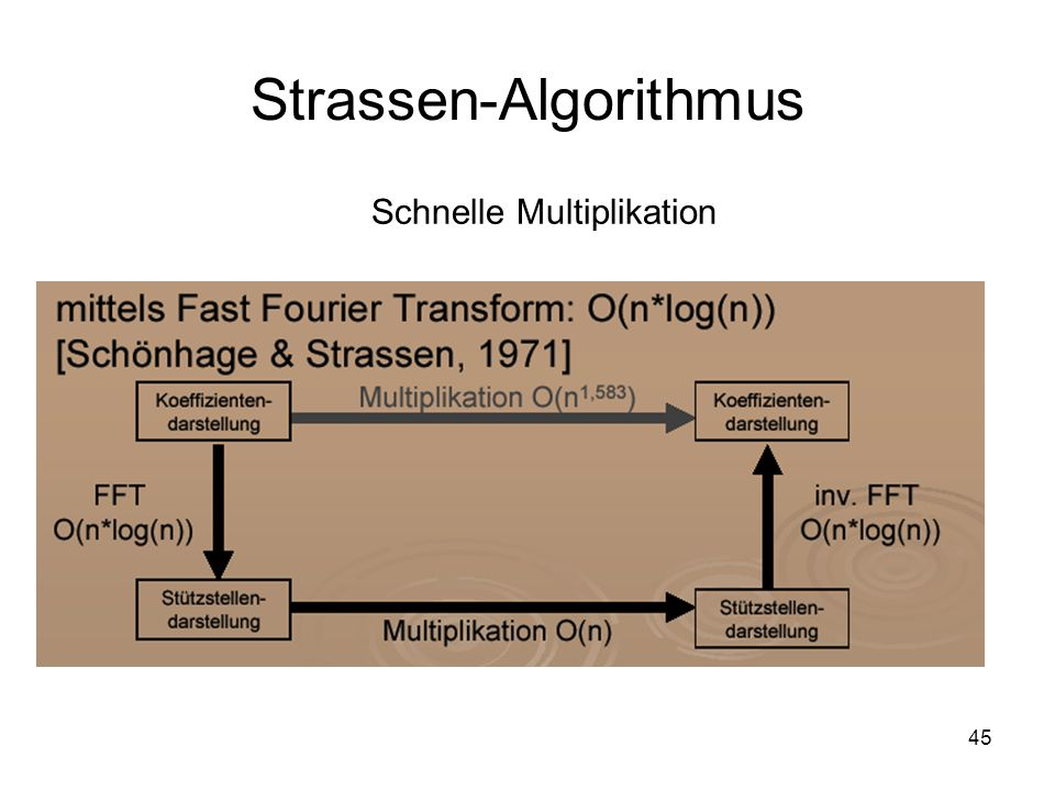45 Strassen-Algorithmus Schnelle Multiplikation