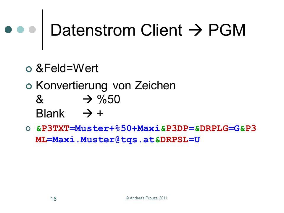 Datenstrom Client PGM &Feld=Wert Konvertierung von Zeichen & %50 Blank + &P3TXT=Muster+%50+Maxi&P3DP=&DRPLG=G&P3 ML=Maxi.Muster@tqs.at&DRPSL=U © Andre