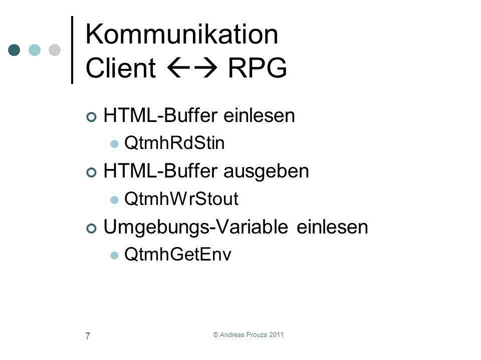 Kommunikation Client RPG HTML-Buffer einlesen QtmhRdStin HTML-Buffer ausgeben QtmhWrStout Umgebungs-Variable einlesen QtmhGetEnv © Andreas Prouza 2011