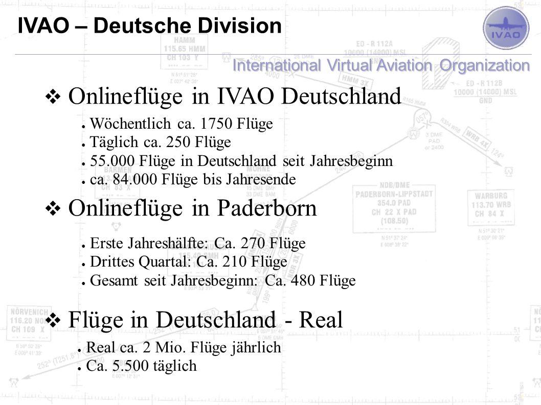 International Virtual Aviation Organization IVAO – Das Netzwerk, die Technik Weltweite Server zur Verteilung der Last Erweiterte Version des FSD-Server-Protokolls 12 Voice Server 12 Netzwerk Server Hauptserver für die Grundfunktionen (Webseite / Datenbanken) monatlich 700 GB Datenverkehr der IVAO Server (ca.