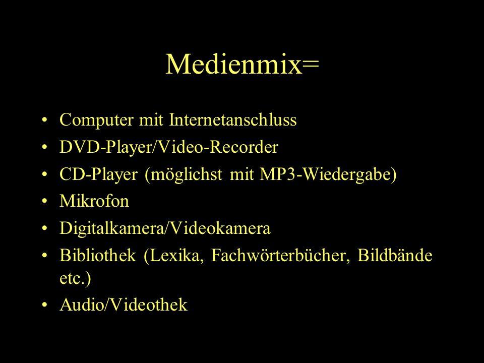 Bettina Kondrjakow 5 Medienmix= Computer mit Internetanschluss DVD-Player/Video-Recorder CD-Player (möglichst mit MP3-Wiedergabe) Mikrofon Digitalkamera/Videokamera Bibliothek (Lexika, Fachwörterbücher, Bildbände etc.) Audio/Videothek