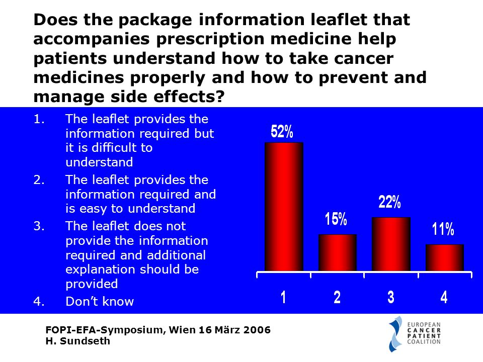 FOPI-EFA-Symposium, Wien 16 März 2006 H. Sundseth Does the package information leaflet that accompanies prescription medicine help patients understand