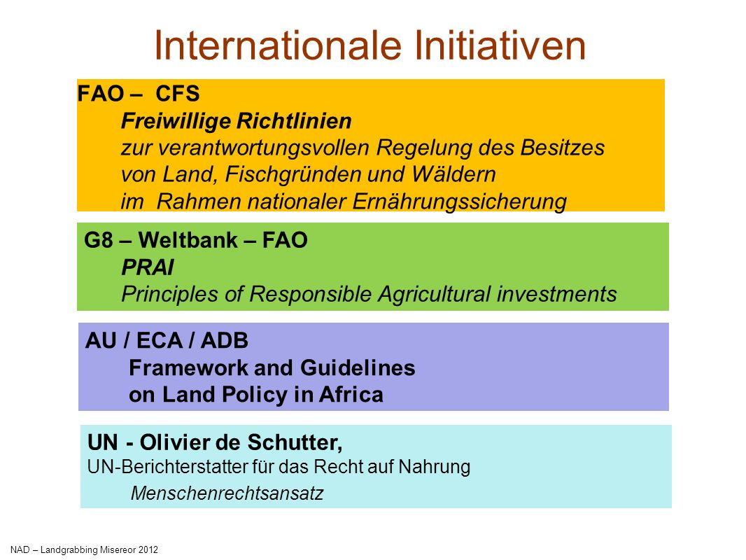 Internationale Initiativen FAO – CFS Freiwillige Richtlinien zur verantwortungsvollen Regelung des Besitzes von Land, Fischgründen und Wäldern im Rahm
