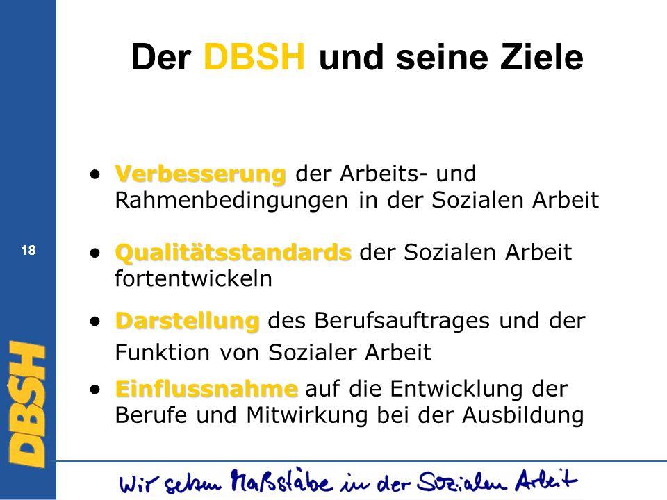 18 Der DBSH und seine Ziele Verbesserung Verbesserung der Arbeits- und Rahmenbedingungen in der Sozialen Arbeit Qualitätsstandards Qualitätsstandards