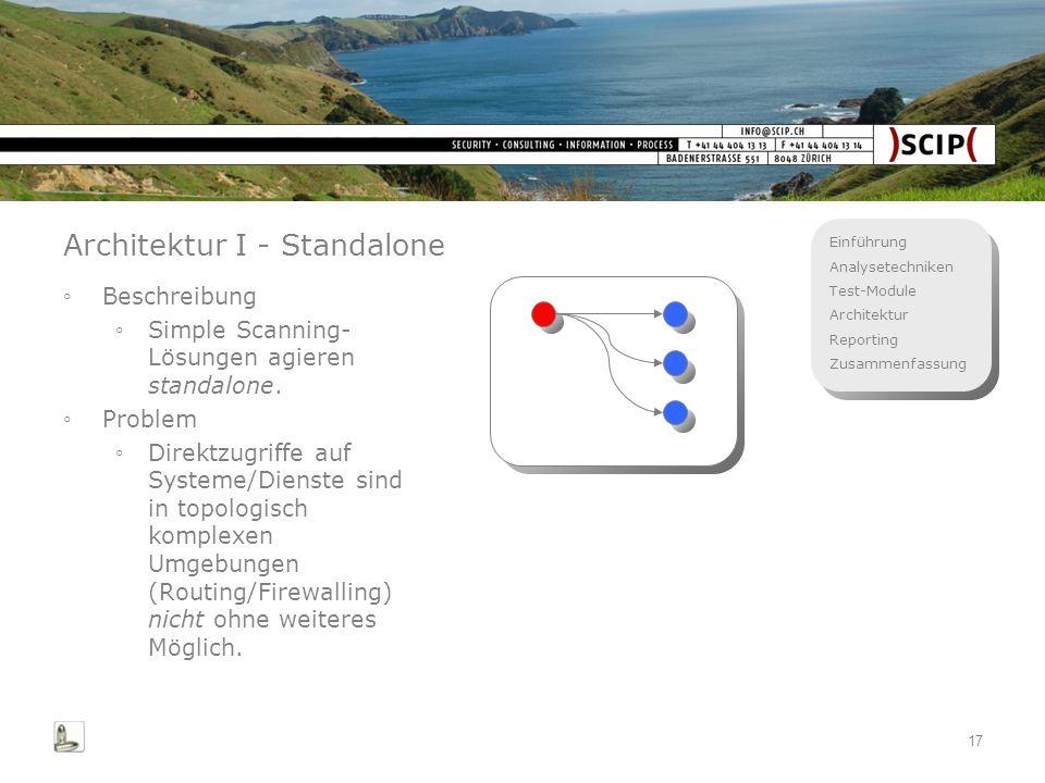 Einführung Analysetechniken Test-Module Architektur Reporting Zusammenfassung 17 Architektur I - Standalone Beschreibung Simple Scanning- Lösungen agi