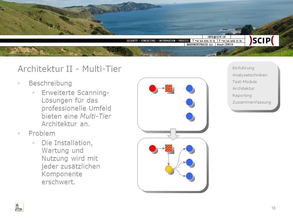 Einführung Analysetechniken Test-Module Architektur Reporting Zusammenfassung 18 Architektur II - Multi-Tier Beschreibung Erweiterte Scanning- Lösunge