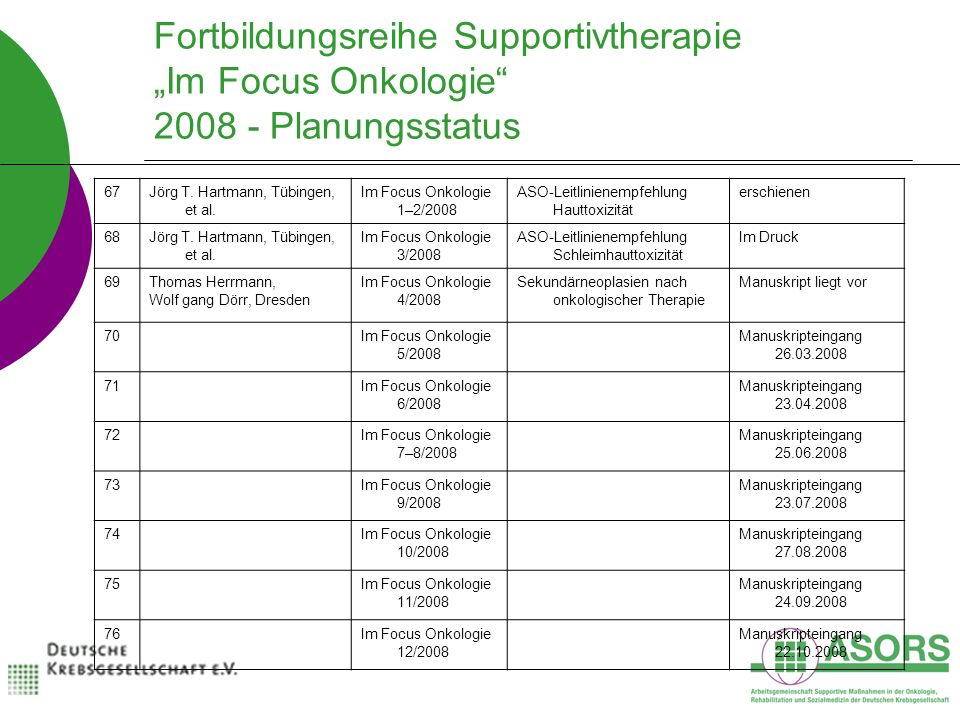Fortbildungsreihe Supportivtherapie Im Focus Onkologie 2008 - Planungsstatus 67Jörg T. Hartmann, Tübingen, et al. Im Focus Onkologie 1–2/2008 ASO-Leit